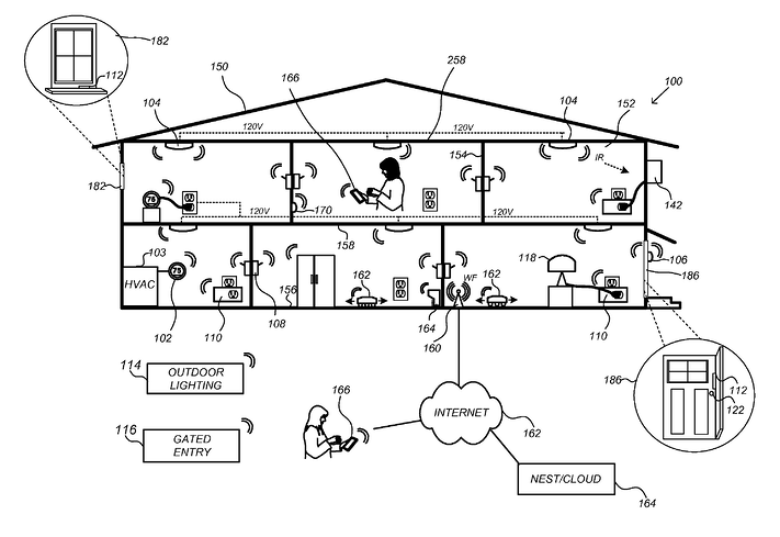 Nest's Patent on the Smart Home